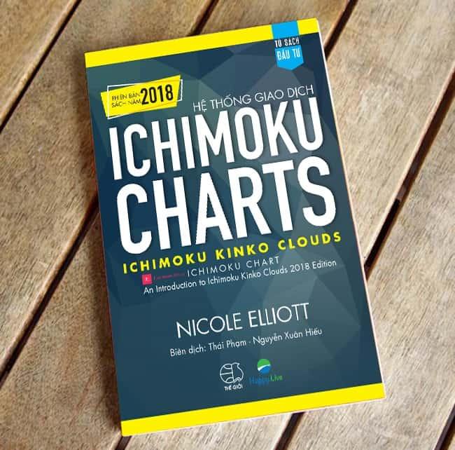 he thong giao dich ichimoku charts